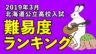 【2019年3月】北海道公立高校入試 難易度ランキング